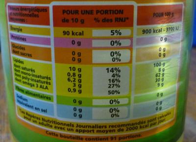 huile colza la nutrition