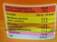 Tartiflette - Nutrition facts - fr