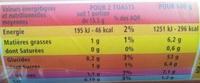 Pain de mie pour toast - special canapé - Nutrition facts