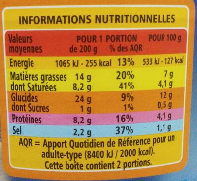 Quenelles de brochet sauce crevette - Nutrition facts