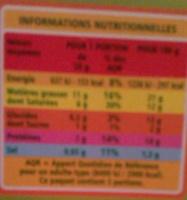 Fromages de chèvre à dorer - Informations nutritionnelles - fr