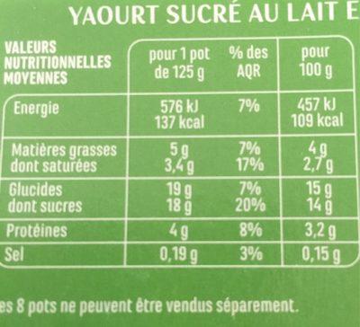 Yaourts crémeux aux fruits avec morceaux (fraise - abricot - poire - nectarine - mûre - cerise) - Informations nutritionnelles - fr