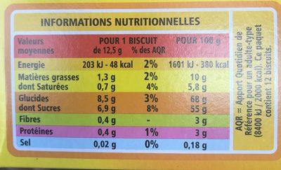 Génoise Fourrée Citron - Voedingswaarden