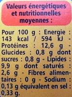 6 Oeufs frais datés du jour de ponte Très Gros - Informations nutritionnelles