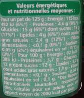 Lait fermenté au Bifidus* saveur citron - Informations nutritionnelles