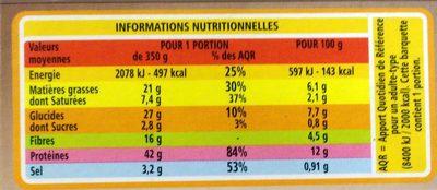 Petit salé aux lentilles vertes - Voedingswaarden - fr