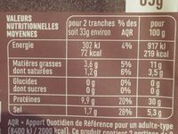 Jambon sec Italien 4 tranches - Nutrition facts
