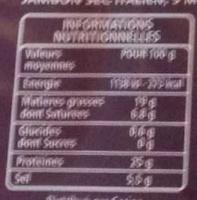 Jambon sec italien 6 tranches - Voedingswaarden
