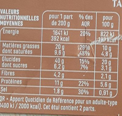 Tarte aux Poireaux - Informations nutritionnelles