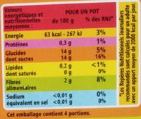 Compote Allégée Pommes Poires - Voedingswaarden