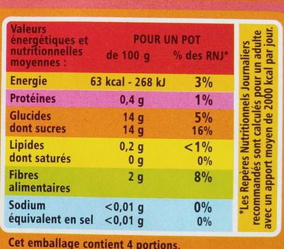 Compote Allégée Pommes Pêches - Informations nutritionnelles