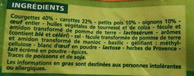 Galettes de légumes Courgettes - Petits légumes - Ingrédients