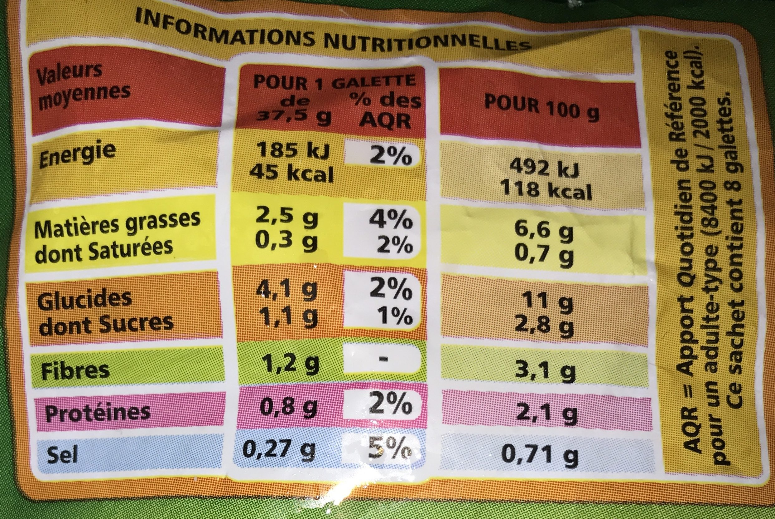 Galettes de légumes Poireaux - carottes - pommes de terre - Nutrition facts