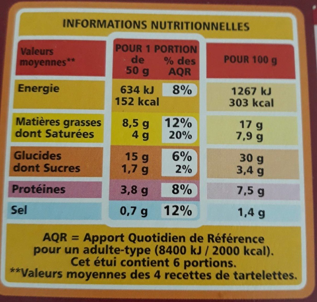 24 mini tartelettes surgelées - Nutrition facts - fr