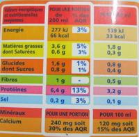 Boisson au soja calcium BIO - Voedigswaarden