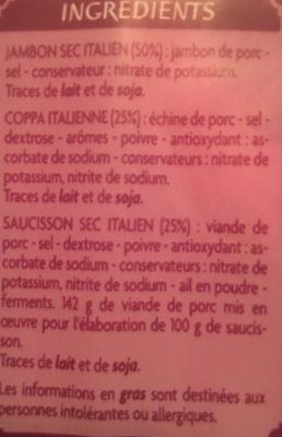 L'assiette italienne jambon sec italien, saucisson sec italien, coppa italienne - Ingredients