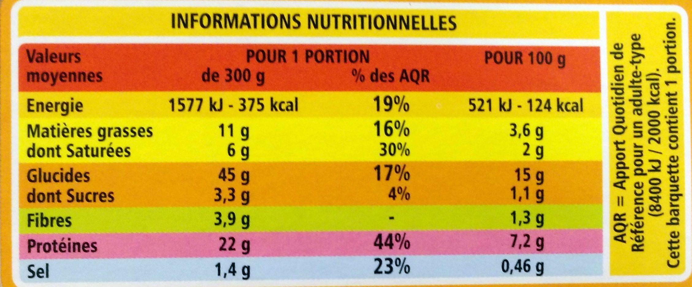Blanquette de veau et son riz blanc - Nutrition facts