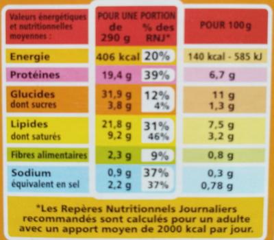 Saumon à l'oseille et son riz cuisiné - Informations nutritionnelles