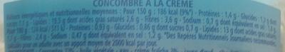 Concombre à la crème - Nutrition facts