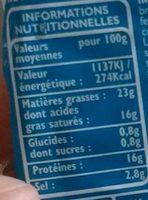 Fromage de brebis - Voedingswaarden