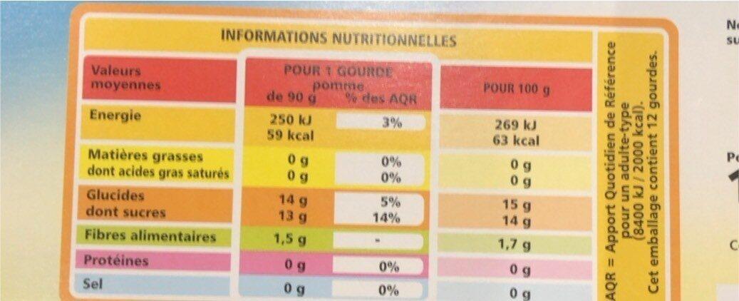 Compot' Pomme allégée en sucres - Información nutricional - fr