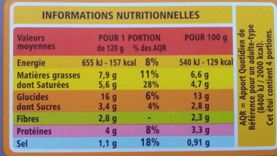 4 Mini gratins dauphinois - Nutrition facts