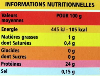 Steaks de Thon Albacore - Informations nutritionnelles