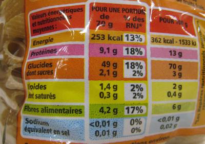 Penne rigate - Información nutricional
