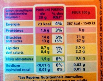 Petit déjeuner cacaoté - origine Amérique Latine - Nutrition facts - fr