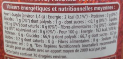 Tutti frutti - Nutrition facts