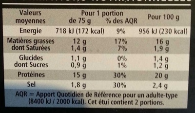 Carpaccio de Saumon aux zestes de citron et à l'aneth - Informations nutritionnelles - fr