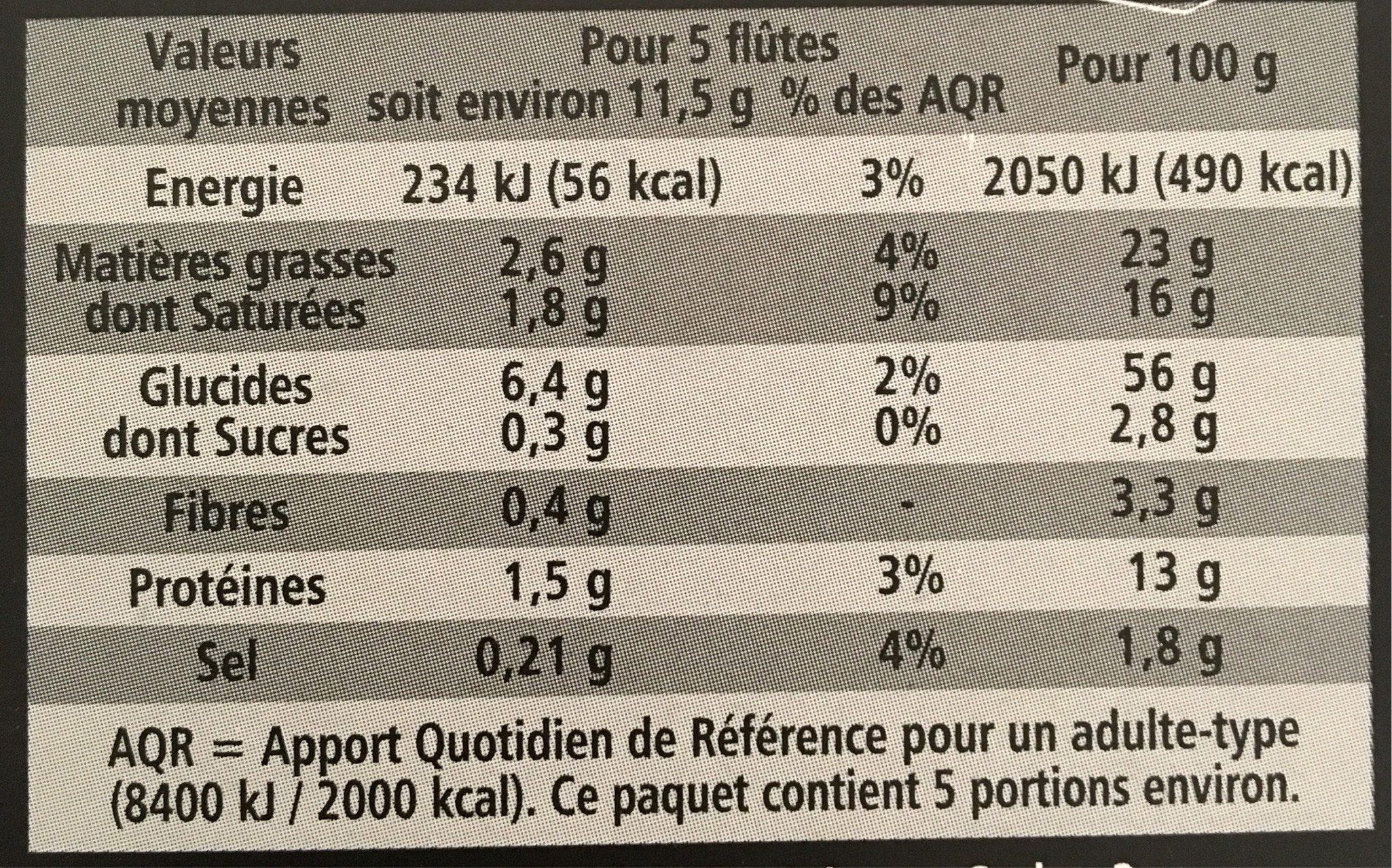 Mini-flûtes emmental - Informations nutritionnelles - fr