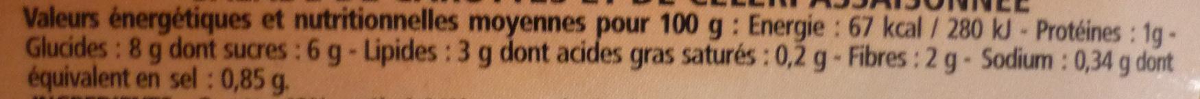 Duo carottes et céleri - Voedingswaarden - fr