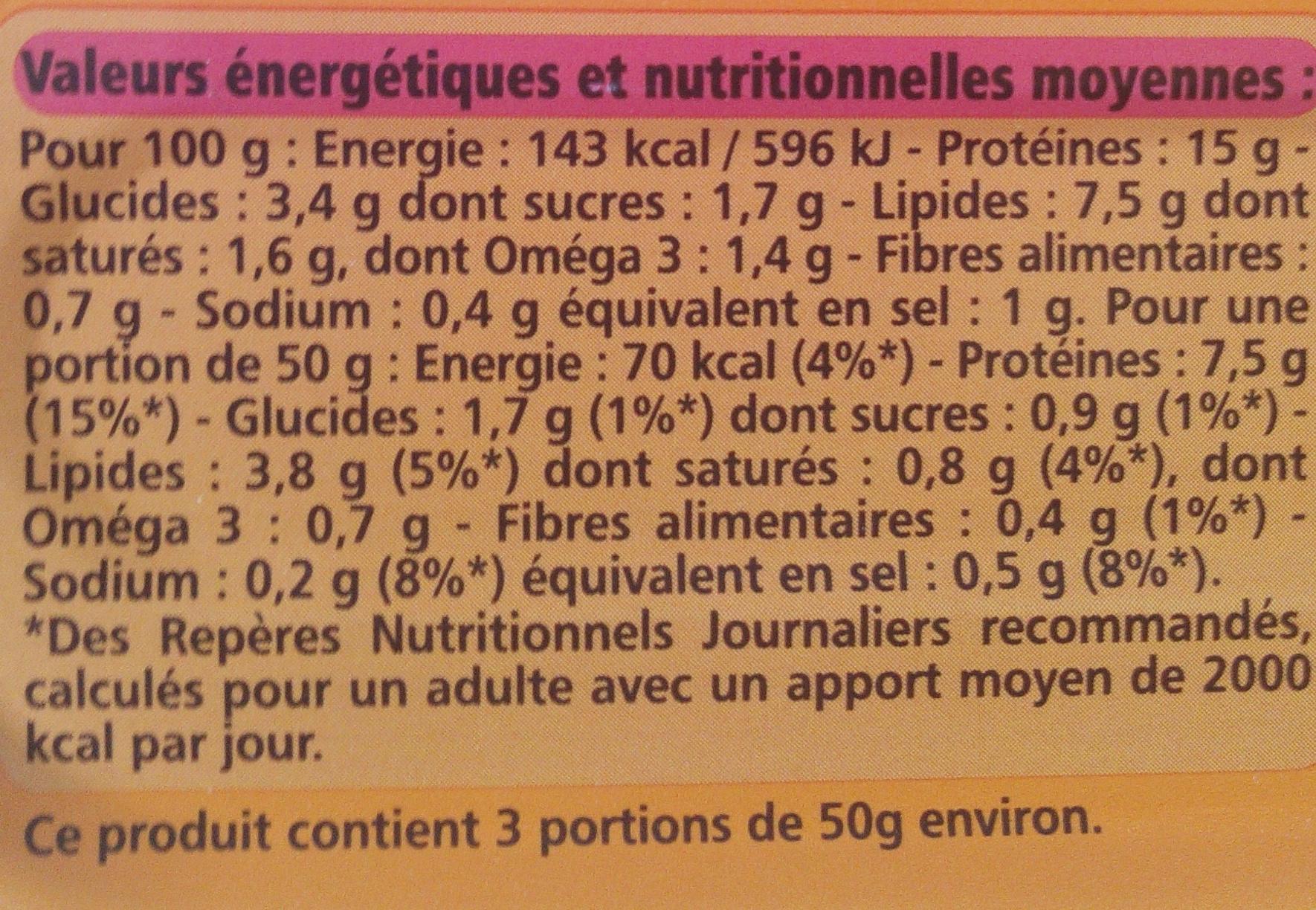 Filets de maquereaux à la sauce tomate et au basilic - Informations nutritionnelles - fr
