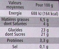 Crème aux œufs saveur vanille sur lit à l'orange - cuite et dorée au four - Informations nutritionnelles - fr
