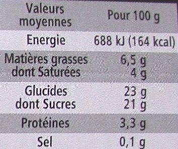 Crème aux œufs saveur vanille sur lit à l'orange - cuite et dorée au four - Voedingswaarden - fr
