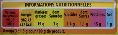 Filets de Maquereaux (au citron et à l'olive) - Informations nutritionnelles