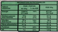 Pizza à pâte fine Jambon Champignons - Informations nutritionnelles - fr