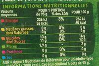 Purée pomme abricot sans sucres ajoutés - Voedingswaarden - fr