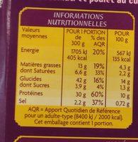 Poulet au curry et riz basmati - Informations nutritionnelles