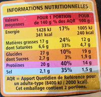 2 Baconcheeseburgers - Informations nutritionnelles