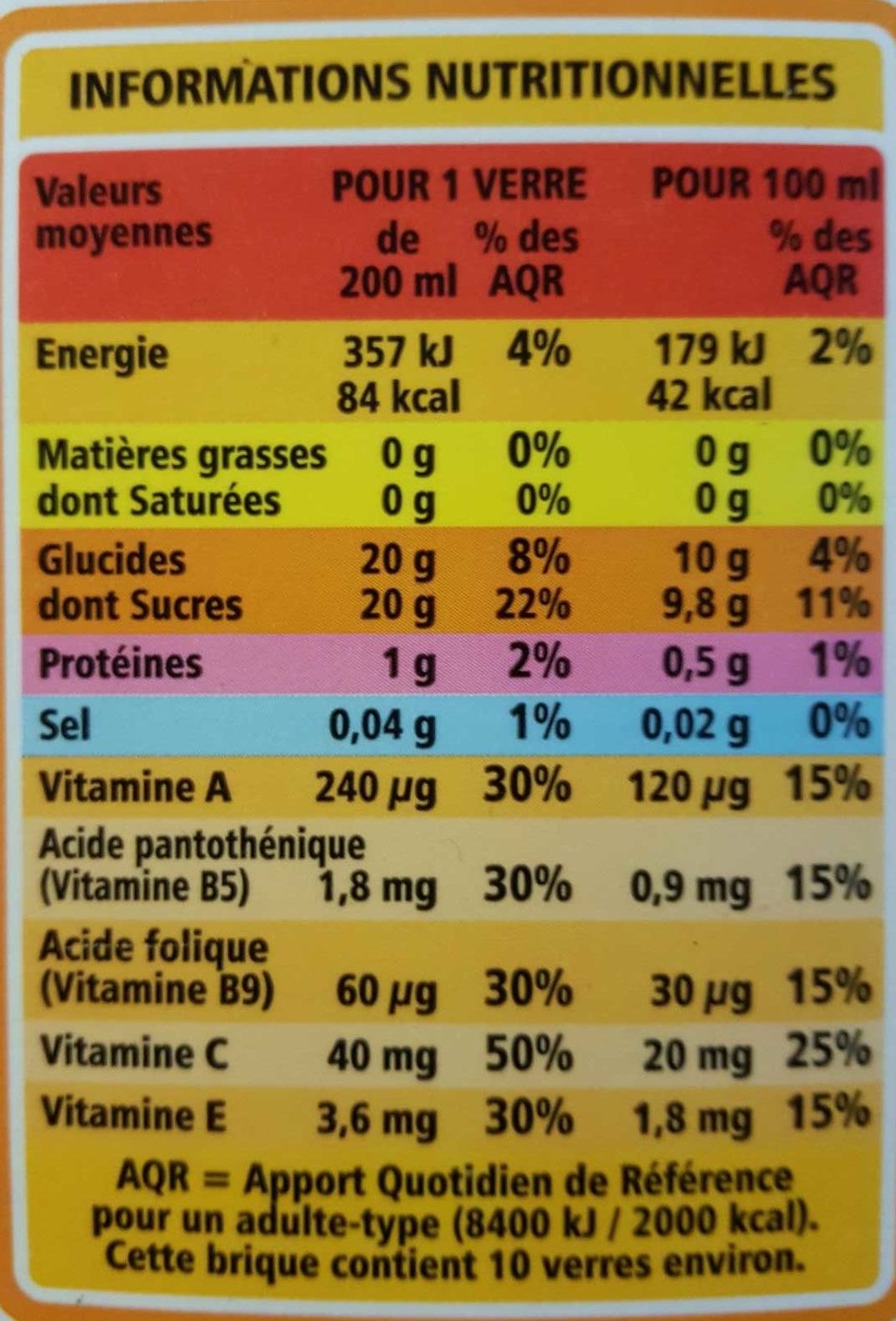Jus Multifruits source de 5 vitamines - Nutrition facts