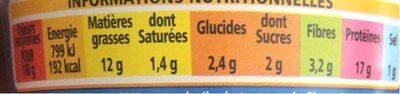 Rillettes de thon aux fines herbes - Informations nutritionnelles