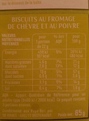 Biscuits Chèvre & poivre - Informations nutritionnelles