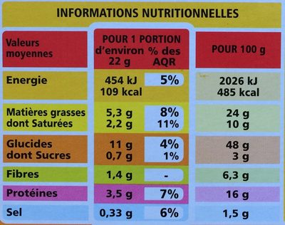 Biscuits Fromage & Graines - Nutrition facts