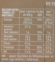Petit salé aux lentilles à la graisse de canard - Nutrition facts