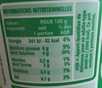 Faisselle moulée à la main 6% de matières grasses sur produit fini - Nutrition facts - fr