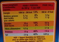 Merlu Blanc aux petits Légumes et Boulgour - Nutrition facts