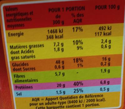 Poulet à l'Estragon aux Légumes et Quinoa - Informations nutritionnelles - fr