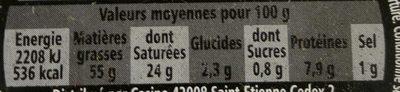 Foie gras d'Oie entier - Voedingswaarden